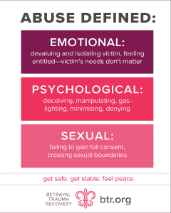 Definitions of Emotional, Psychological and Sexual Abuse